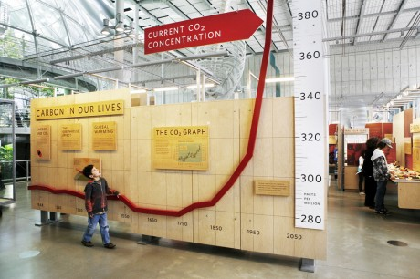 A young boy looks at a CO2 graph showing the current carbon dioxide concentration and higher projected figure for 2030, at an exhibition about climate change and global warming at the California Academy of Science, San Francisco. Dieter Telemans | Panos Pictures